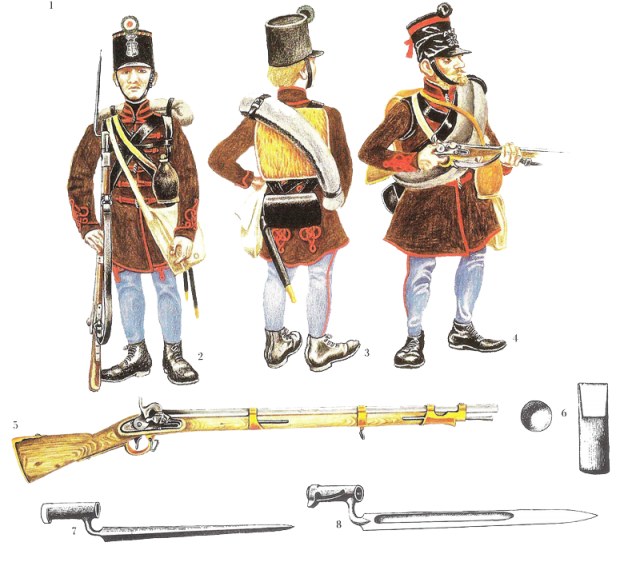 Honvéd gyalogosok 1848.