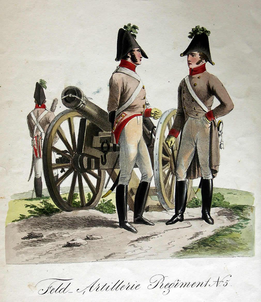 Császári tábori tüzérség 1848